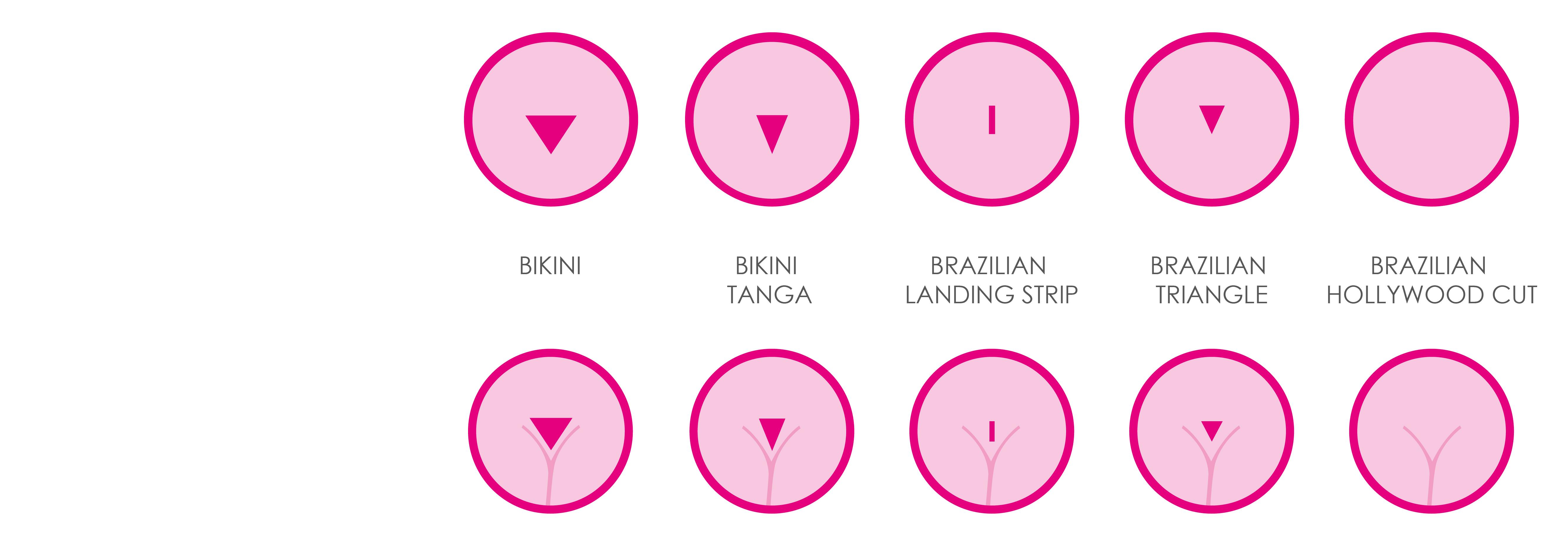 Haarentfernung im Intimbereich: Bikinzone mit Sugaring